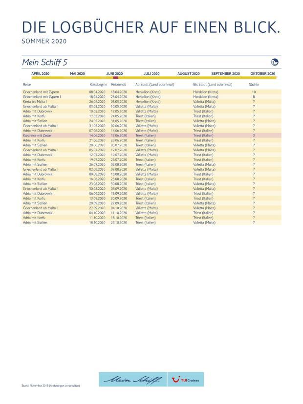 TUICruises2020TourenReisebüroSiemon_Page_5